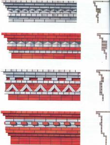 Brick cornice